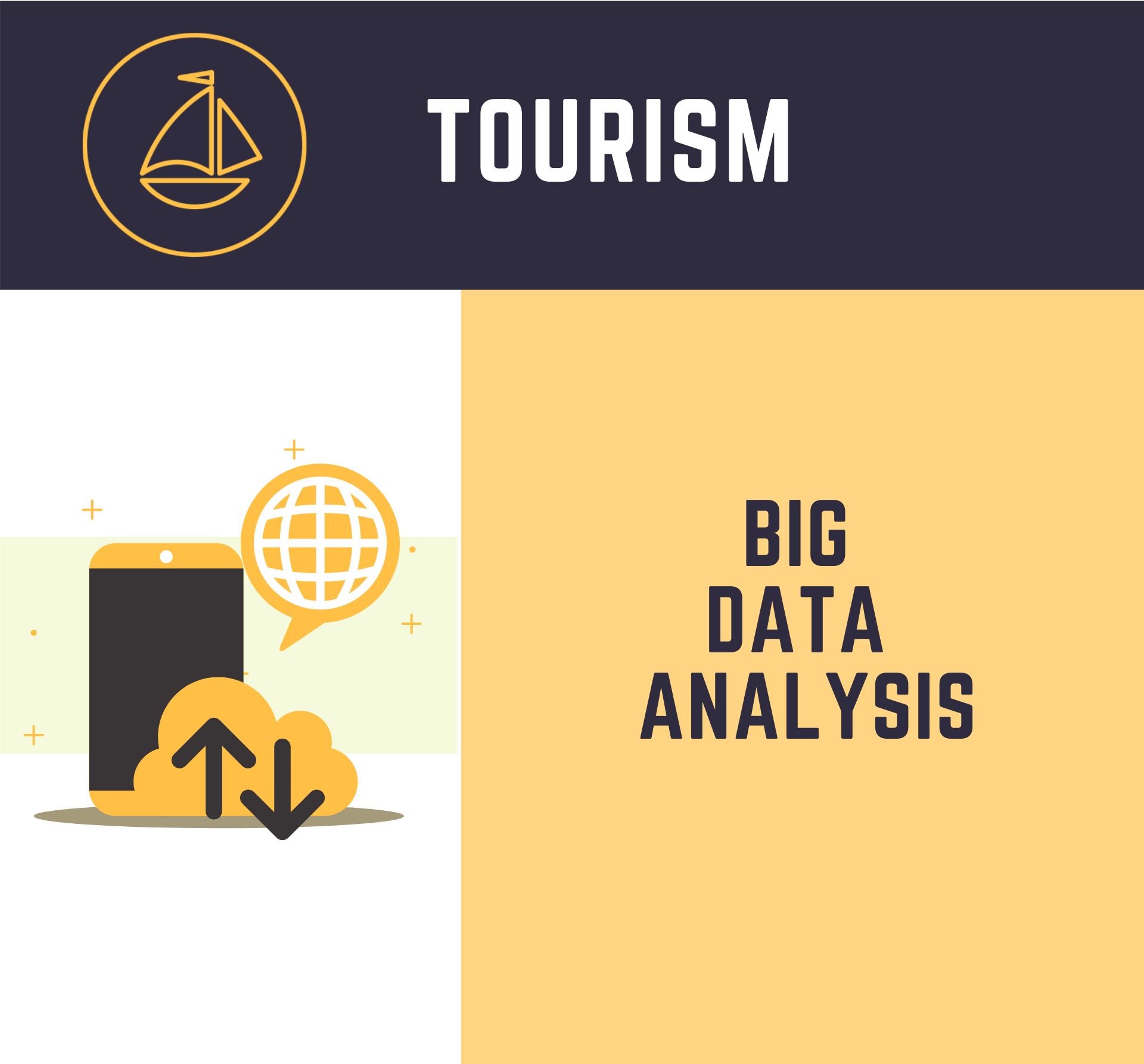 HOW TOURISTS PERCEIVE THE DIFERENT DESTINATIONS: BIG DATA ANALYSIS