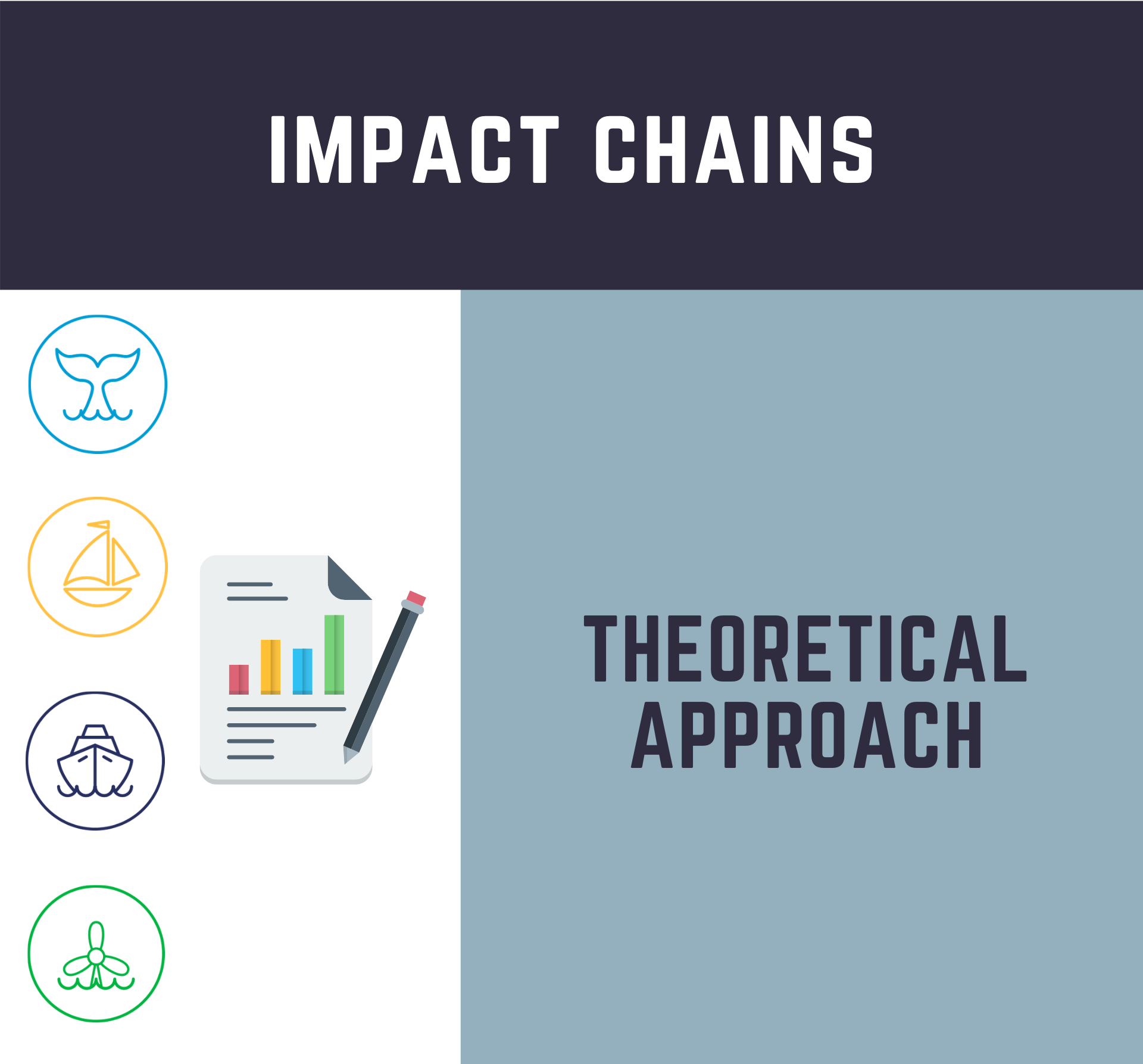 From climate hazards to complex impact chains