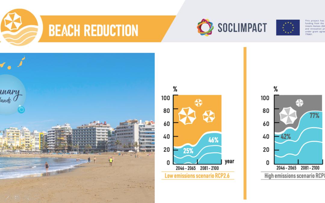 El proyecto Soclimpact, liderado por la ULPGC, evalúa los riesgos del cambio climático para la actividad turística en Canarias